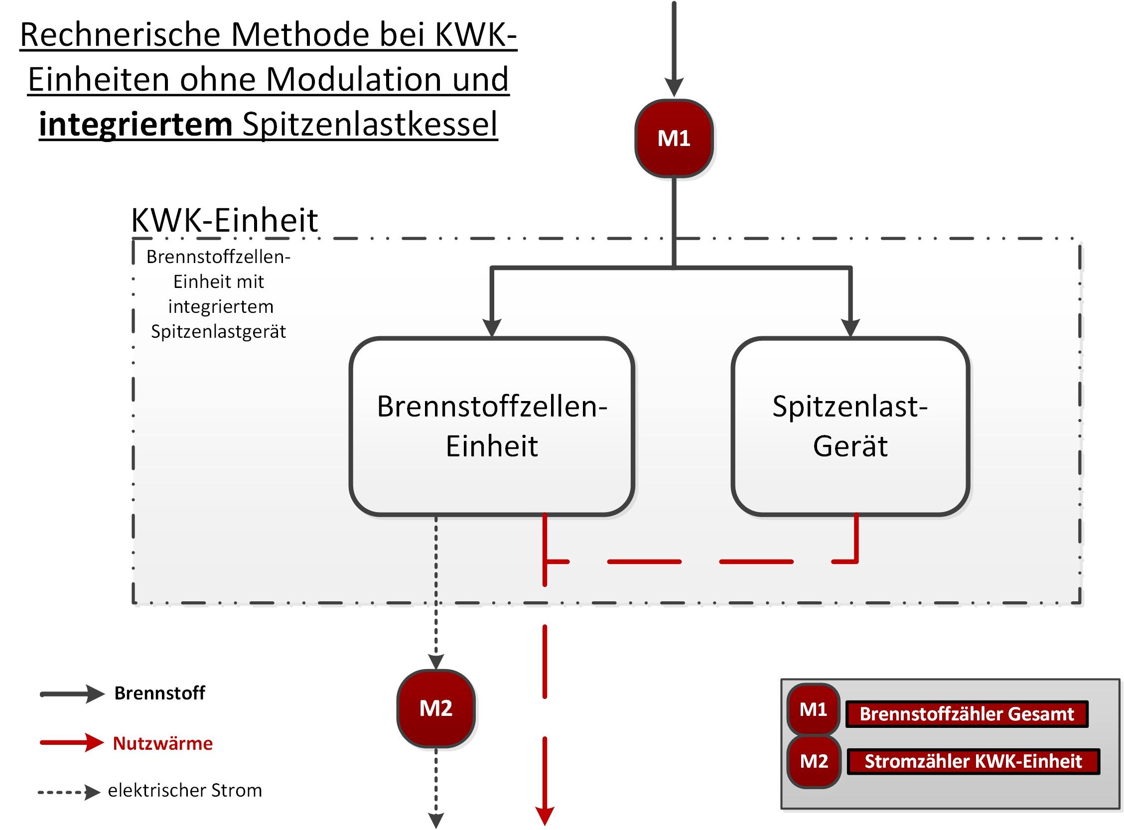 Ungewöhnlich Kabelverschleierung Ideen - Schaltplan Serie Circuit ...