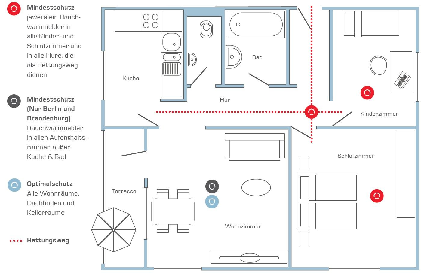 minol rauchmelder minol messen abrechnen sparen. Black Bedroom Furniture Sets. Home Design Ideas